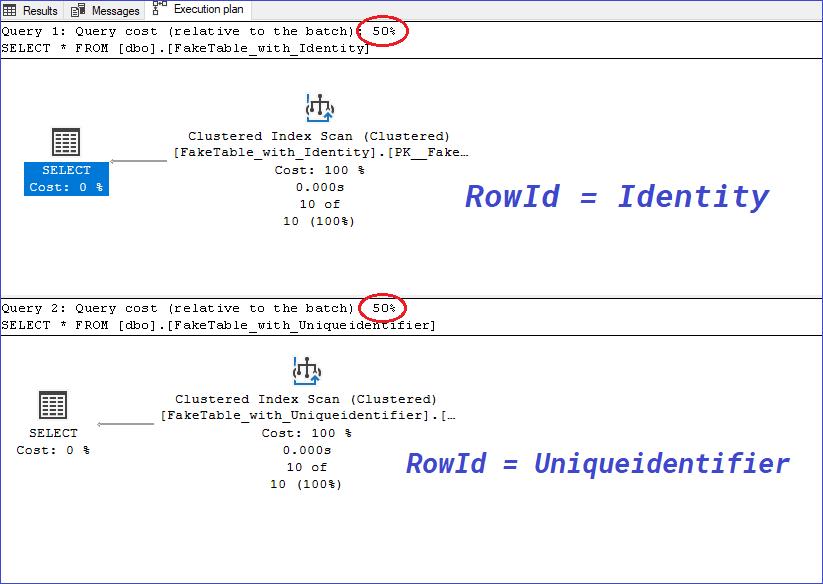 uniqueidentifier_vs_identity